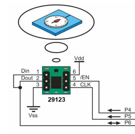 Arduino - Char