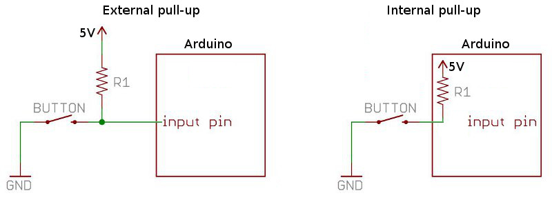Ardunity project digitalinput